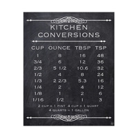 Kitchen Conversion Chalkboard