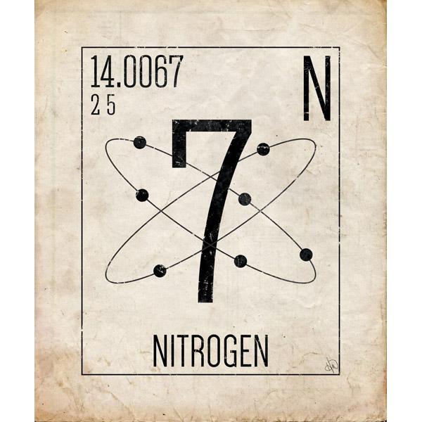 Nitrogen Paper